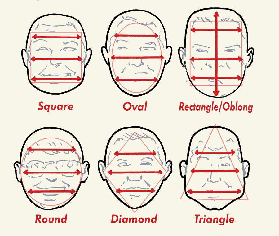 What is Your Face Shape and How to Find Your Face Shape